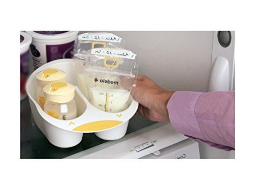 Medela Solution Set